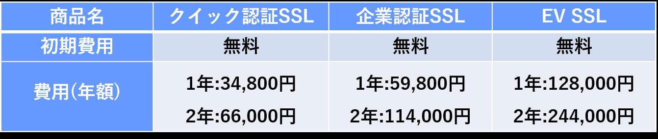 ssl%e6%96%99%e9%87%91%e8%a1%a8